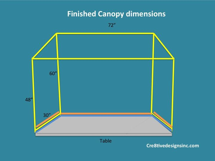 How To Build A Table Top Canopy Cre8tive Designs Inc Canopy Build A Table Diy Canopy