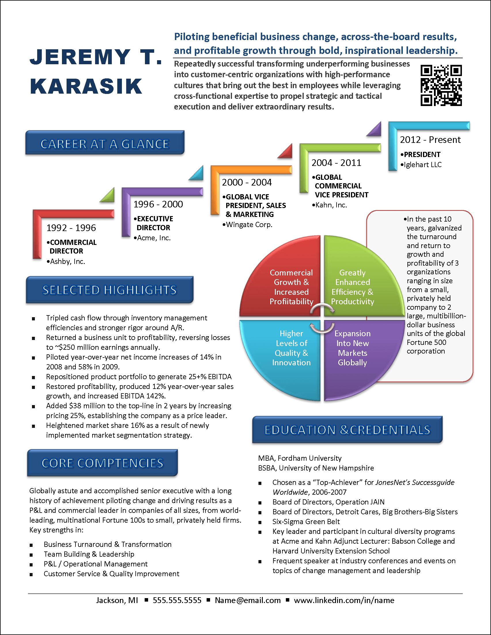 infographic resume example for a change manager books
