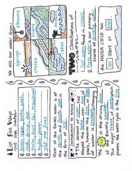 The Water Cycle NOTES Foldable by Science Doodles