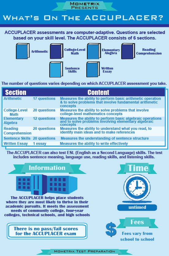 What\'s on the ACCUPLACER?   college   Pinterest   What s, Math and ...
