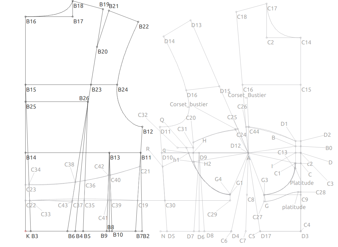 Valentina is open source pattern drafting software, designed to be ...