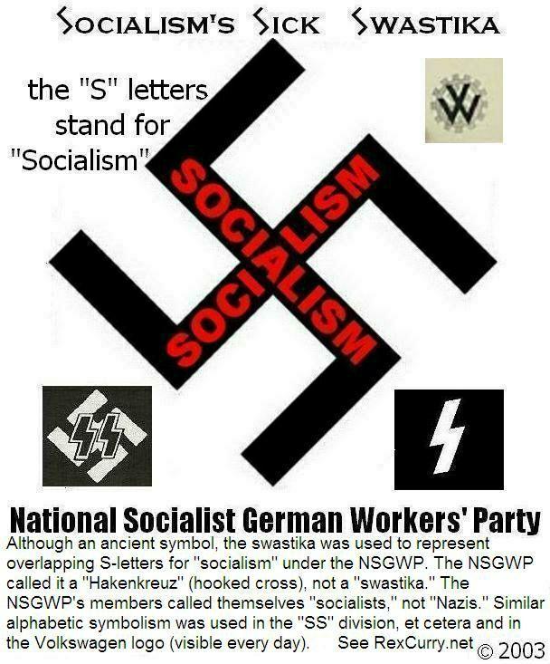 Sieg Rune The Socialist Swastika Sowelo Runology Http