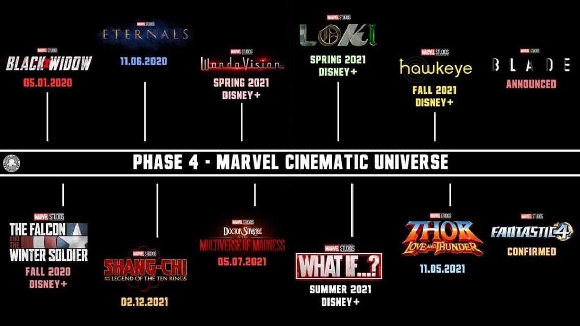 MCU Phase 4!! | Marvel cinematic universe, Marvel phases, Marvel cinematic