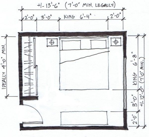 Planning a bedroom is a fun exercise of managing dimensions, rules ...