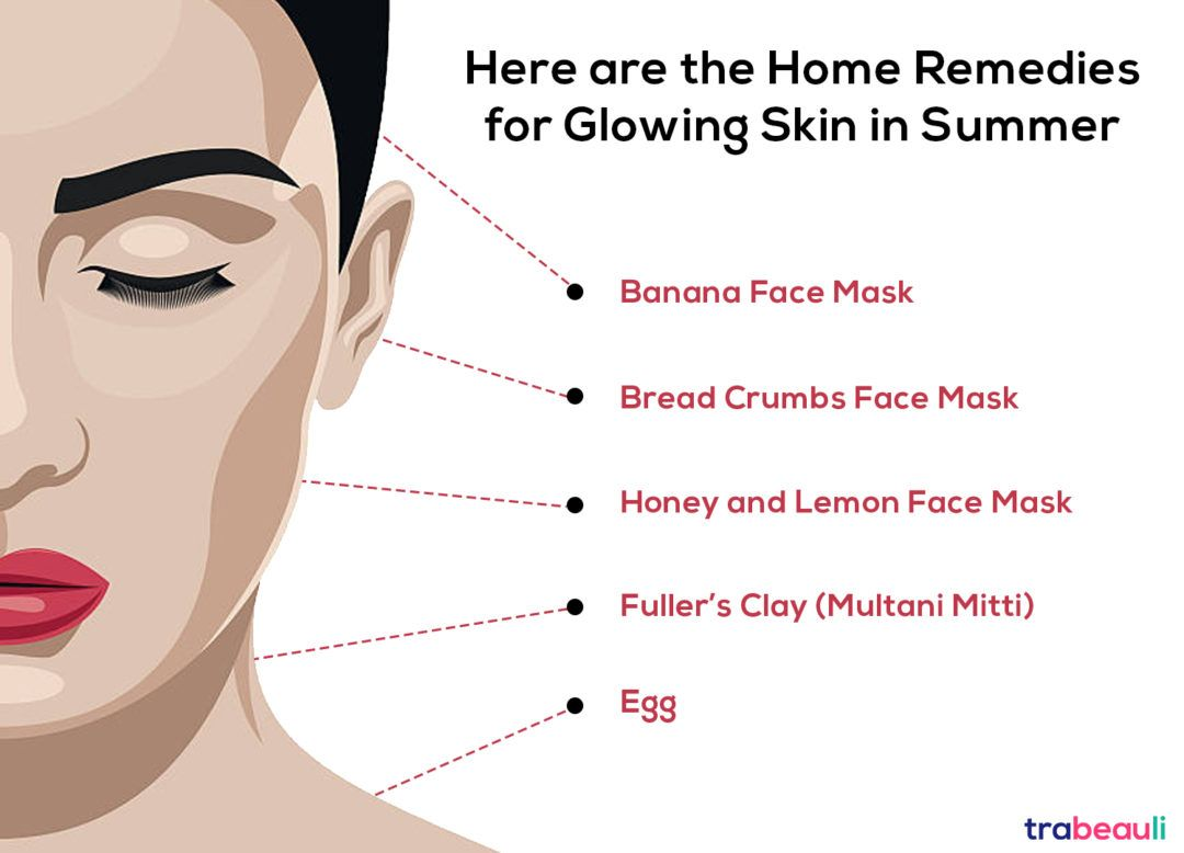 12 Natural Home Remedies for Instant Glowing Skin In One Day
