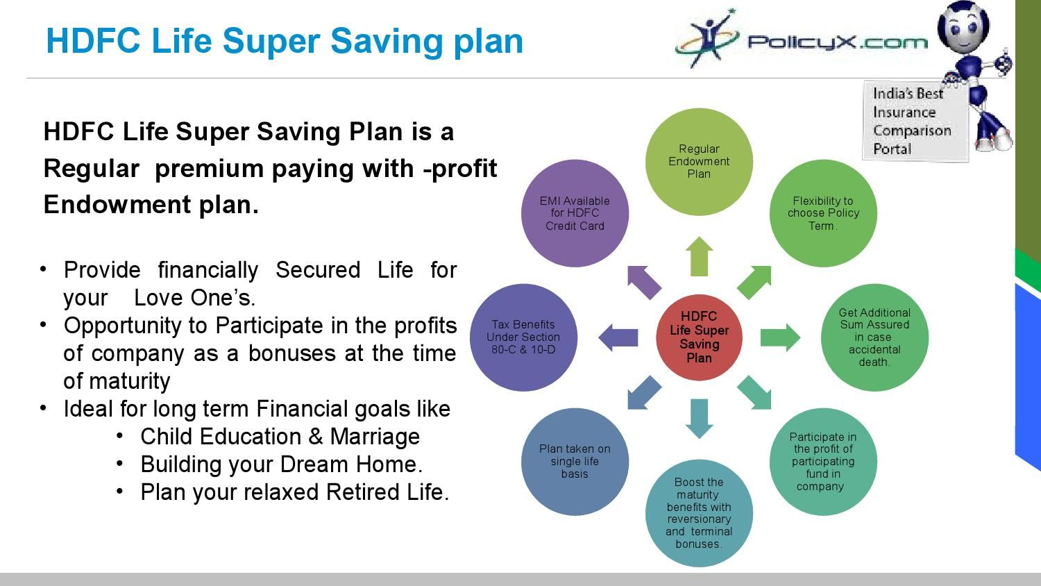 Hdfc Super Saving Plan Savings Plan How To Plan Retirement Planning