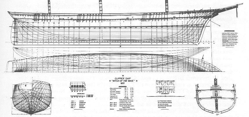 Clipper Ship Plans | Clipper ship, Model sailing ships, Model ship building