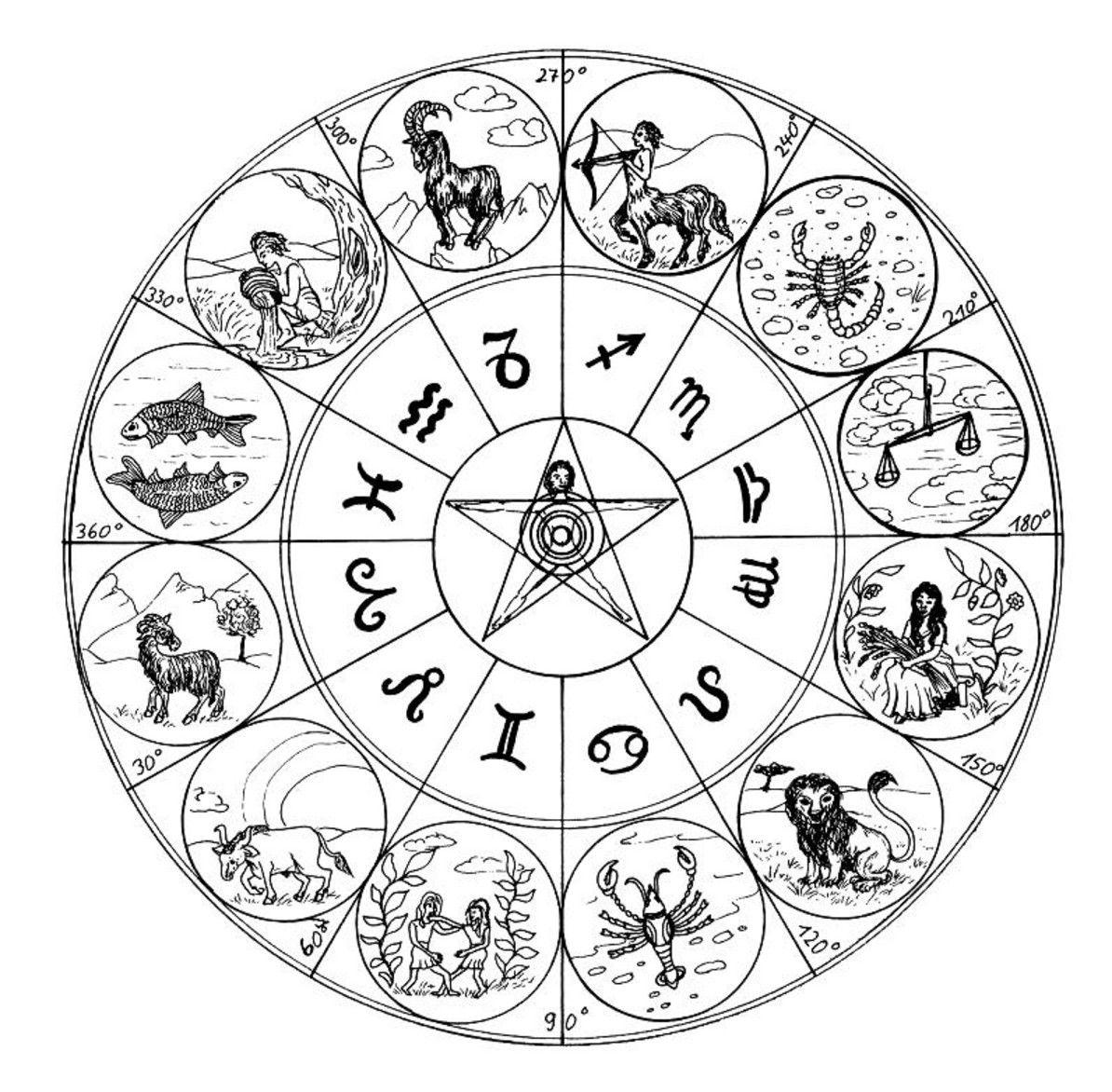 Coloring pages zodiac signs - Elemente Importante De Astrologie Karmic