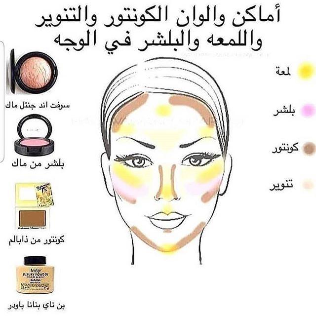 Pin By Bayan Ahmad On كونسيلر Dry Skin Makeup Artistry Makeup Makeup Spray