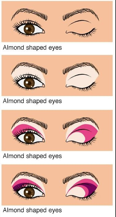 Makeup For Almond Shaped Eyes Makeup Tutorial Almond Eye
