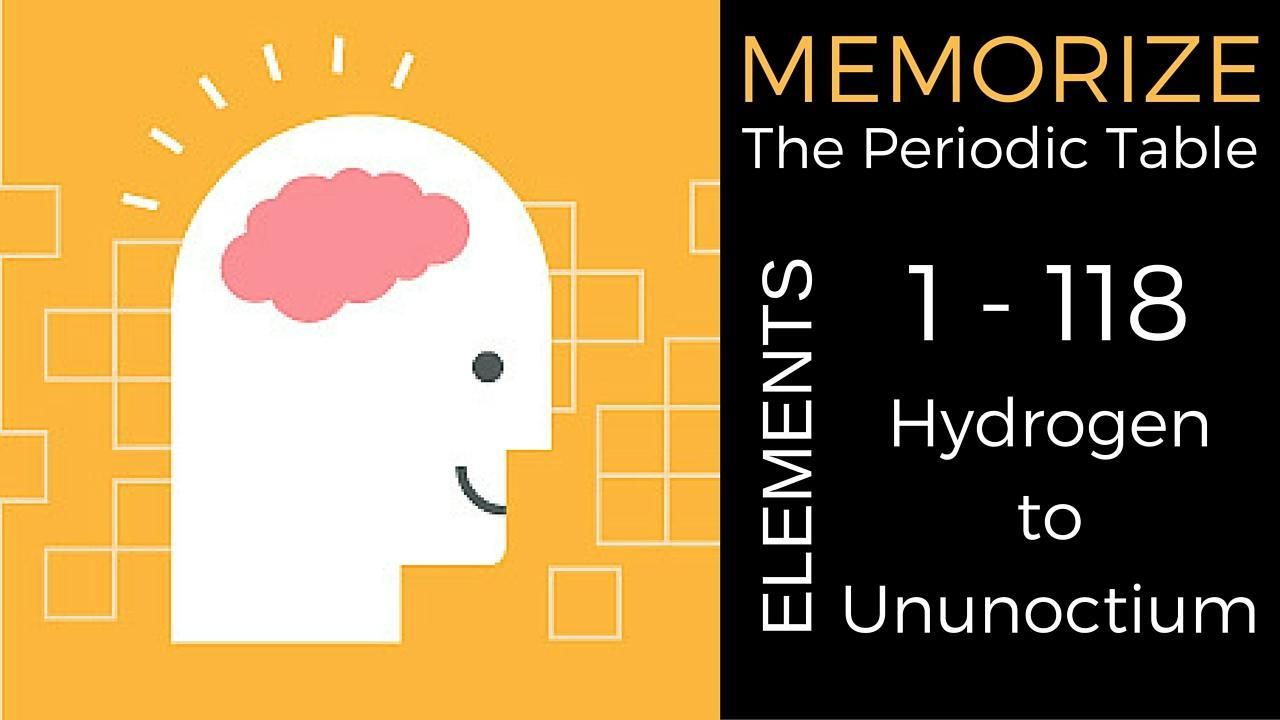 Memorize the periodic table science pinterest periodic table memorize the periodic table urtaz Images