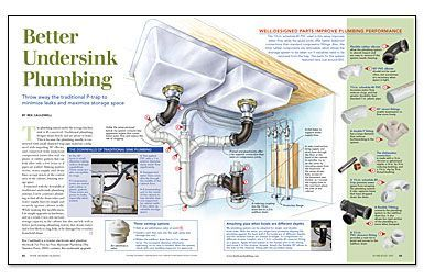 Throw Away The Traditional P Trap To Minimize Leaks And