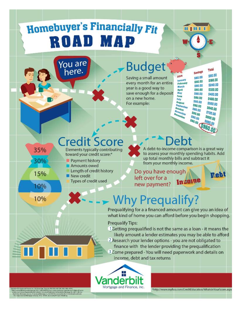 Louisville VA, FHA, USDA, KHC , Fannie Mae Mortgage Guide: closing costs