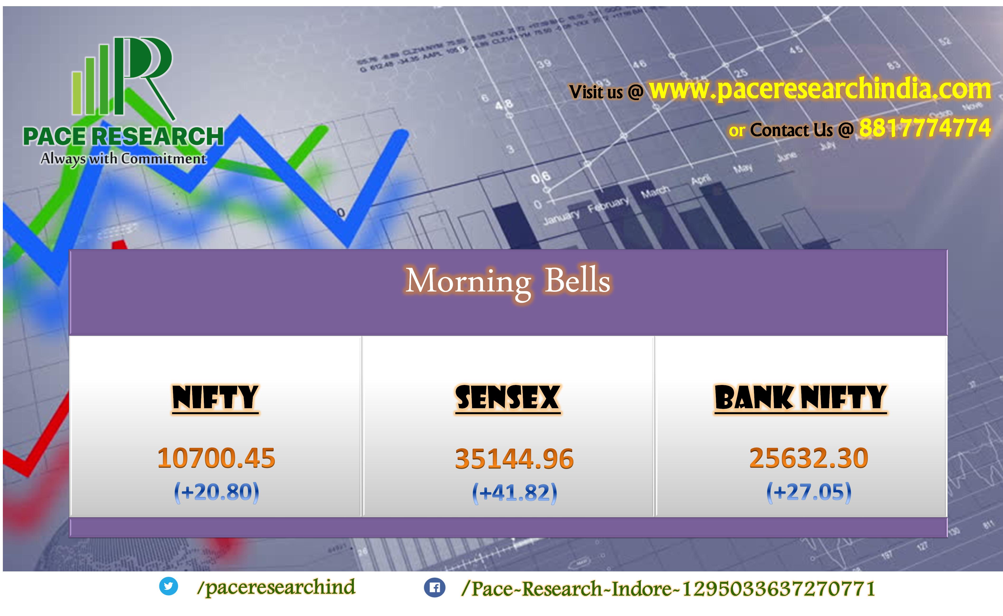 Pin On Stock Market Tips