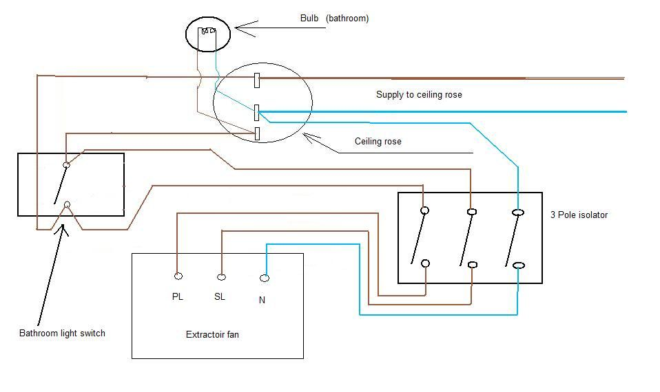 Mk Isolator Switch Wiring Diagram : Wiring a pole fan isolator switch center