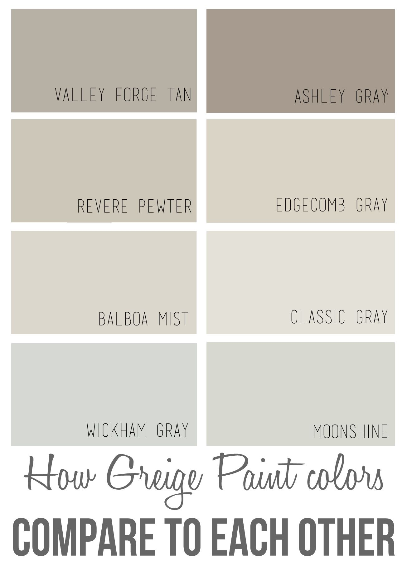 How Greige Colors pare to Each Other