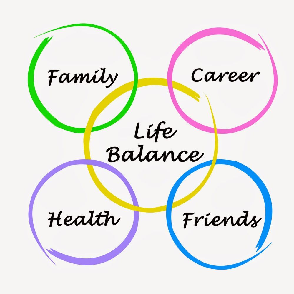 Work Life Balance Quote Save Your Lifelight Dynamics Healing Light Dynamics Healing
