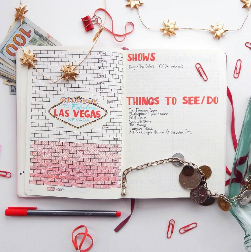 10 idées de page à mettre dans votre Bullet Journal en été ...