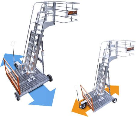 Parallel And Perpendicular Moving Portable Platform Ladder