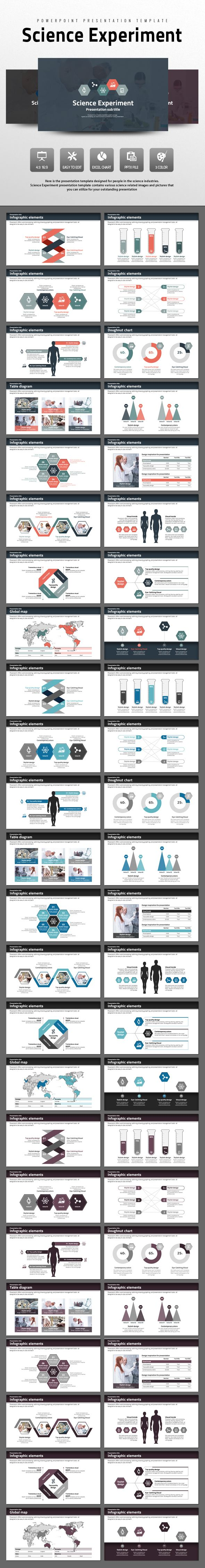 science experiment powerpoint templates powerpoint template