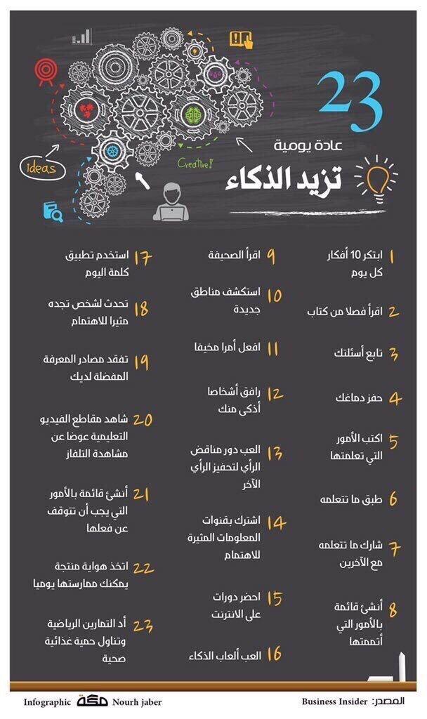 Epingle Par Hamza Jerdouj Sur Books En 2020 Vie Motivation Conseils Pour Etudier Habitudes De Vie Saines