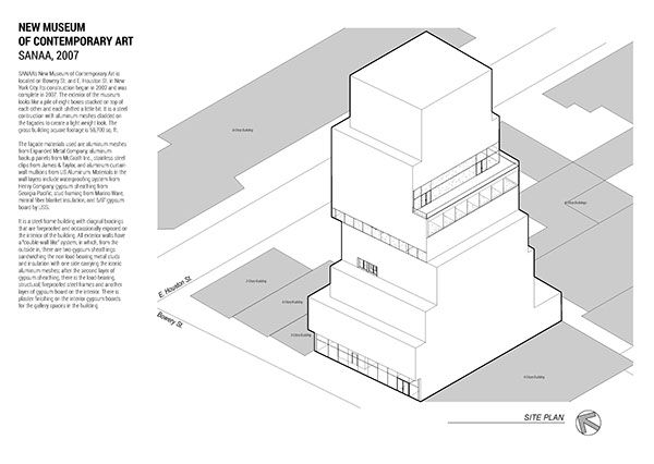 Case Study New Museum Of Contemporary Art On Behance Tecnologia
