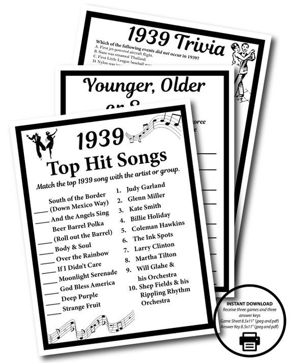 1939 Birthday Trivia Game 1939, Birthday Parties, Instant