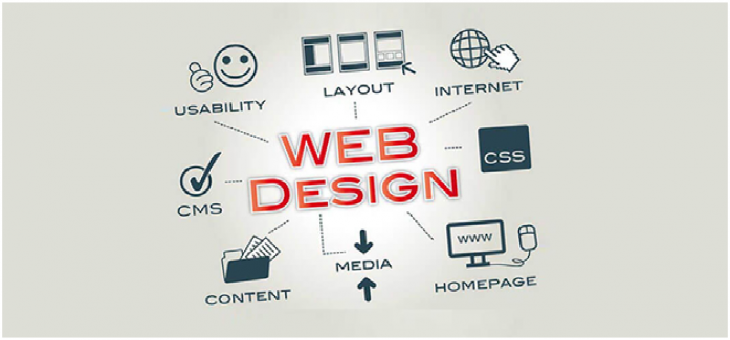 Explore Some Web Design Best Practices Top Web Design Software For Ultimate Business Success Noeticfor Web Design Web Development Design Web Design Company