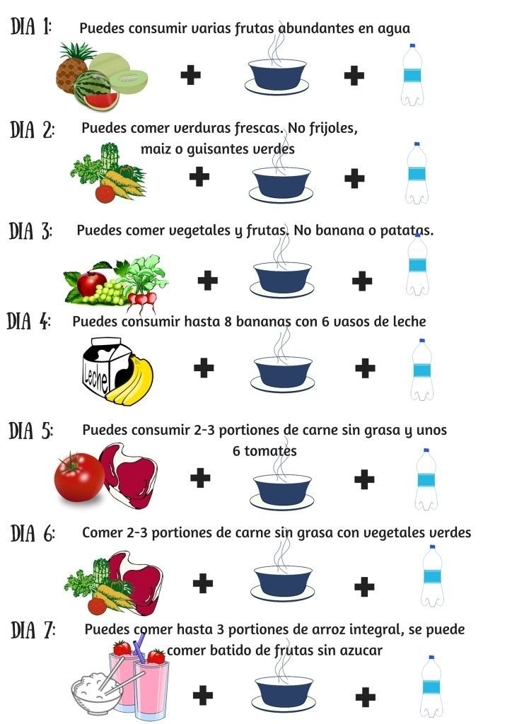 Poderosa dieta para bajar de peso en una semana nutritional regimen pinterest lower belly - Dieta para bajar de peso en un mes ...