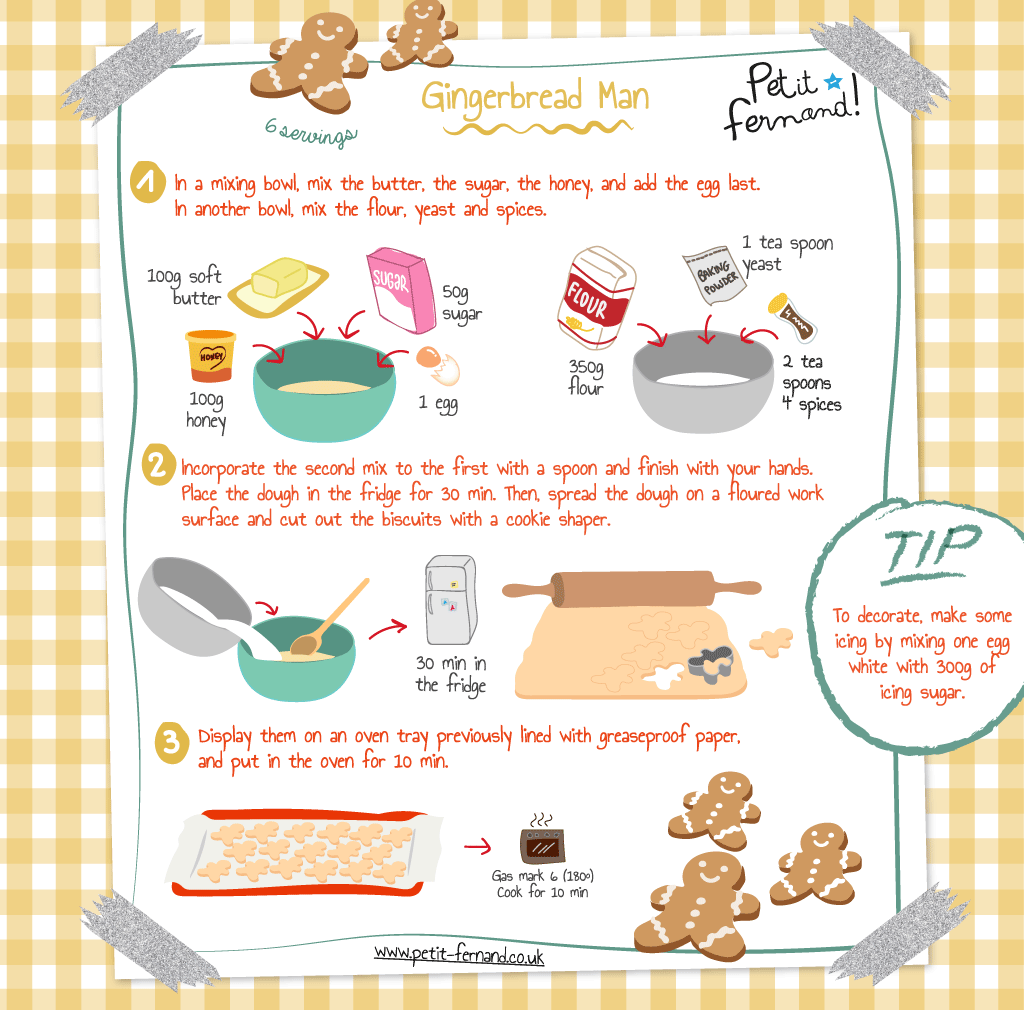 Gingerbread Man Recipe Easy meals for kids, Lunch box