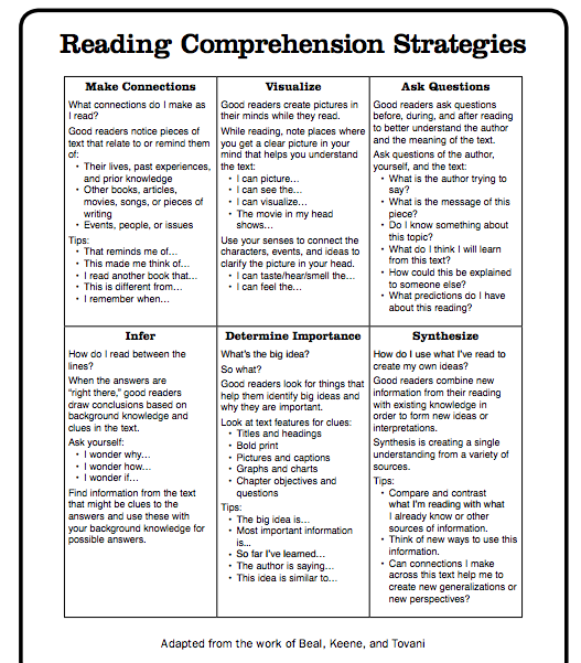 Good Background Reading For Seeing >> Reading Comprehension Strategies Scholastic This Is A Great