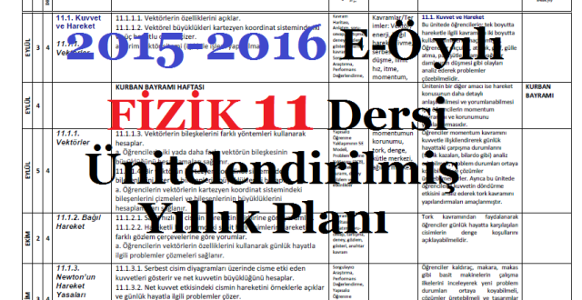 2015 2016 11 Sinif Fizik Dersi Unitelendirilmis Yillik Plani Fizik Sinif