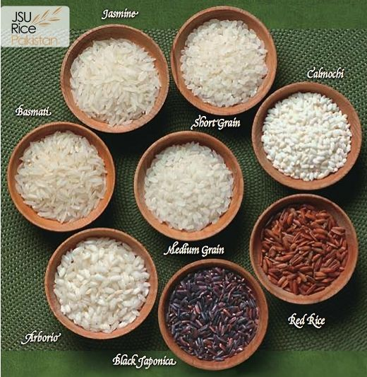 Different rice varieties around the world jsu rice - Different types of cuisines in the world ...