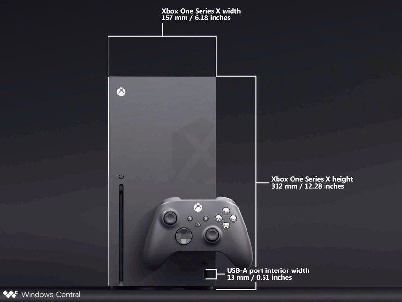 Xbox Series X An Image Reveals What Could Be The Real Doors Of The New Console In 2020 Console Xbox Reveal