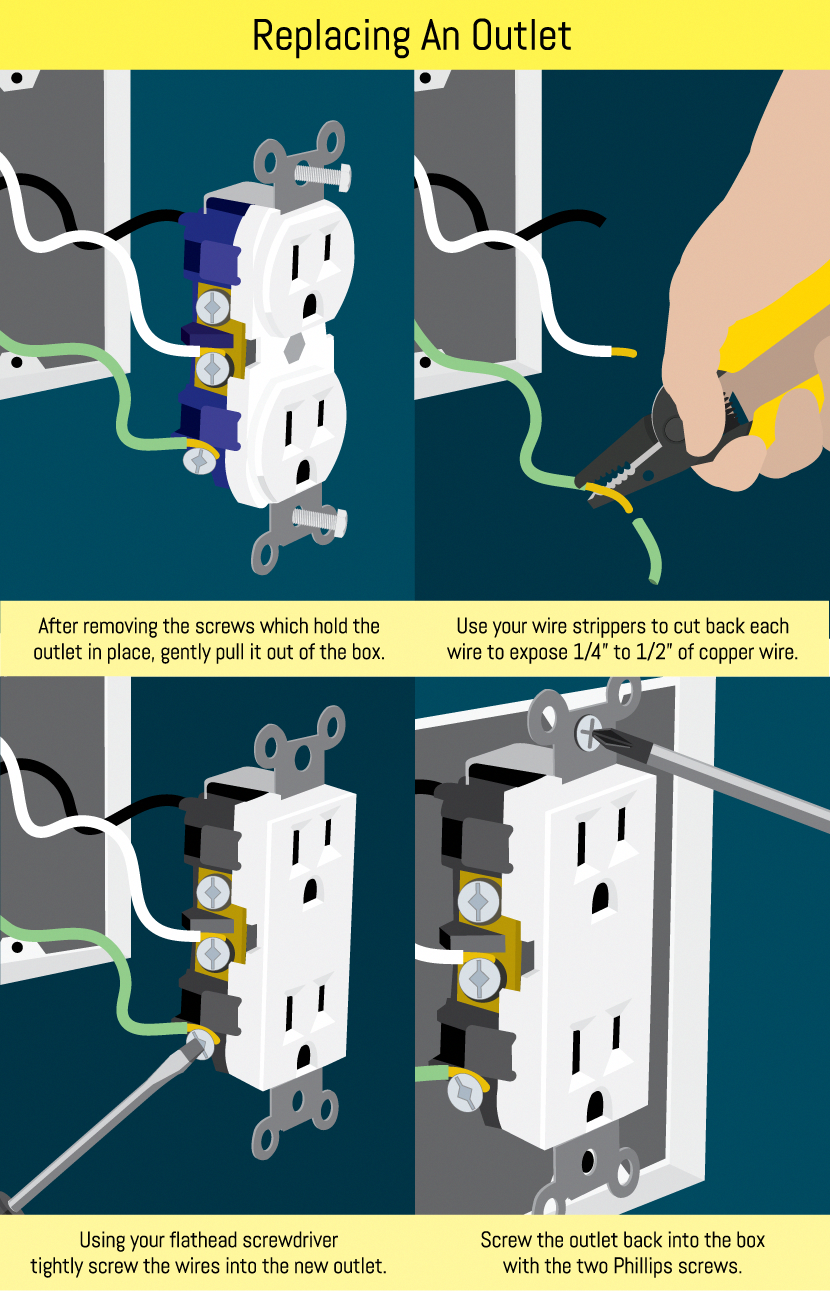How To Replace An Electrical Outlet Homeimprovement Home Repair Home Electrical Wiring Diy Home Repair