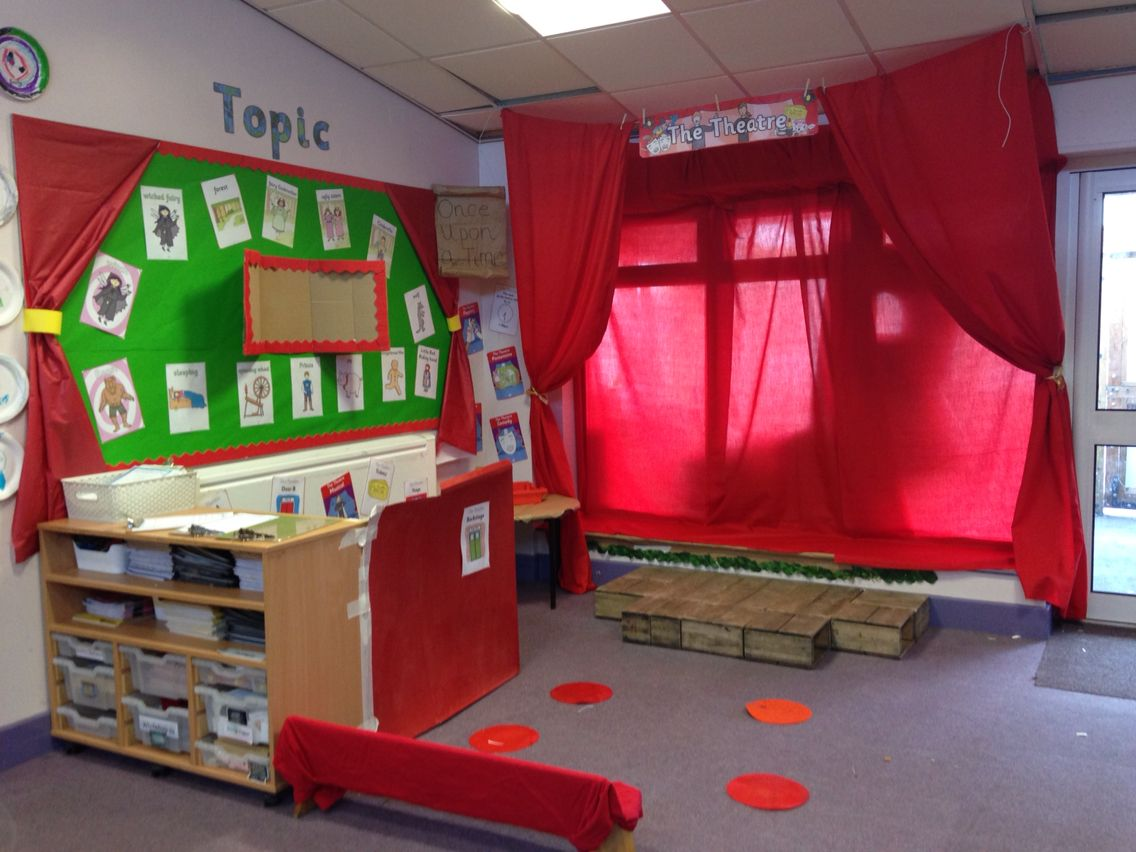 My Eyfs Theatre Role Play Traditional Tales Stage Lets
