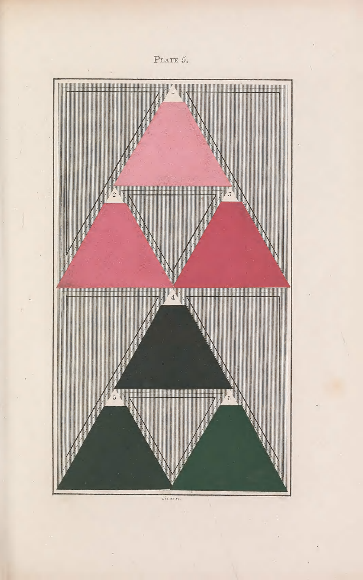 """Plate 5.""""Exhibits three tints produced by red, and three shades produced by green.""""A nomencl... - #1846 #19th #century #chart #color #d.r. #design #geometric #green #hay #hue #nemfrog #red #triangles"""