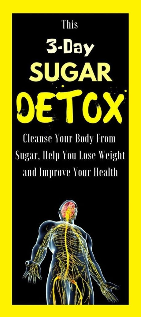 Sugar Detox Products #sugardetoxplan