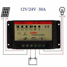 Controlador Pwm De Carga Da Bateria Controlador 30a 12v 24v Carregador Solar Battery Solar