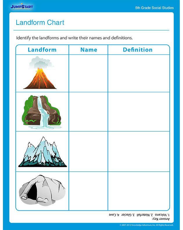 Landform Chart Social Studies Worksheets – Free Printable Social Studies Worksheets