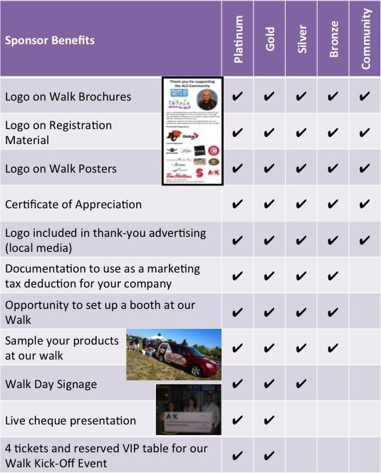 Sponsorship Tiers PROPOSAL dsb Pinterest Fundraising and - free racing sponsorship proposal template