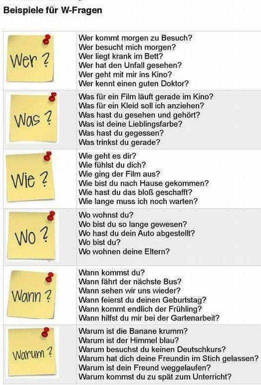 Beispiel Fur W Fragen Deutsch Viel Spass Beispiel Fur W Fragen Deutsch Viel Spass Beispiel Deu In 2020 German Language Learning German Grammar Learn German
