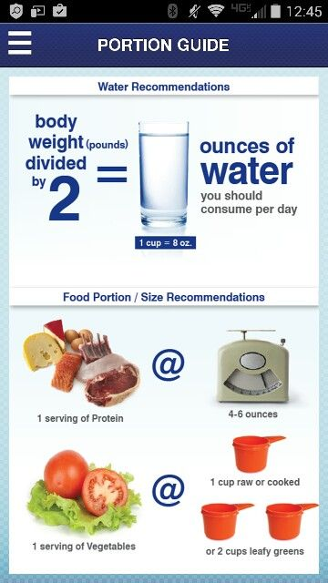 Water water water!!!!! | Food portion sizes, Food portions ...