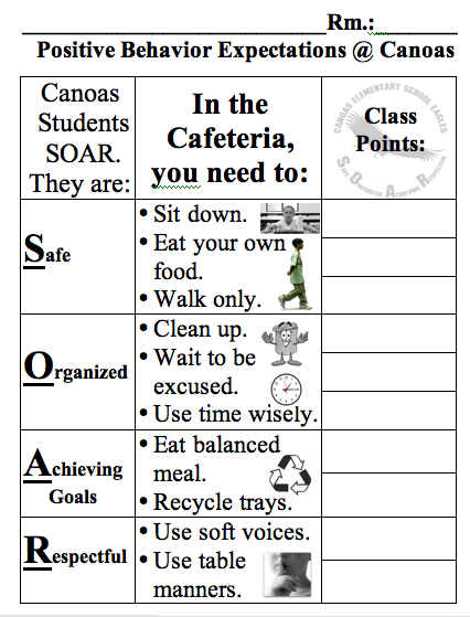 Classroom Design Should Follow Evidence : Canoas cafeteria banner behavior pinterest school