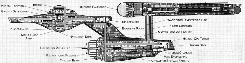 schematic uss enterprise  zen diagram, schematic