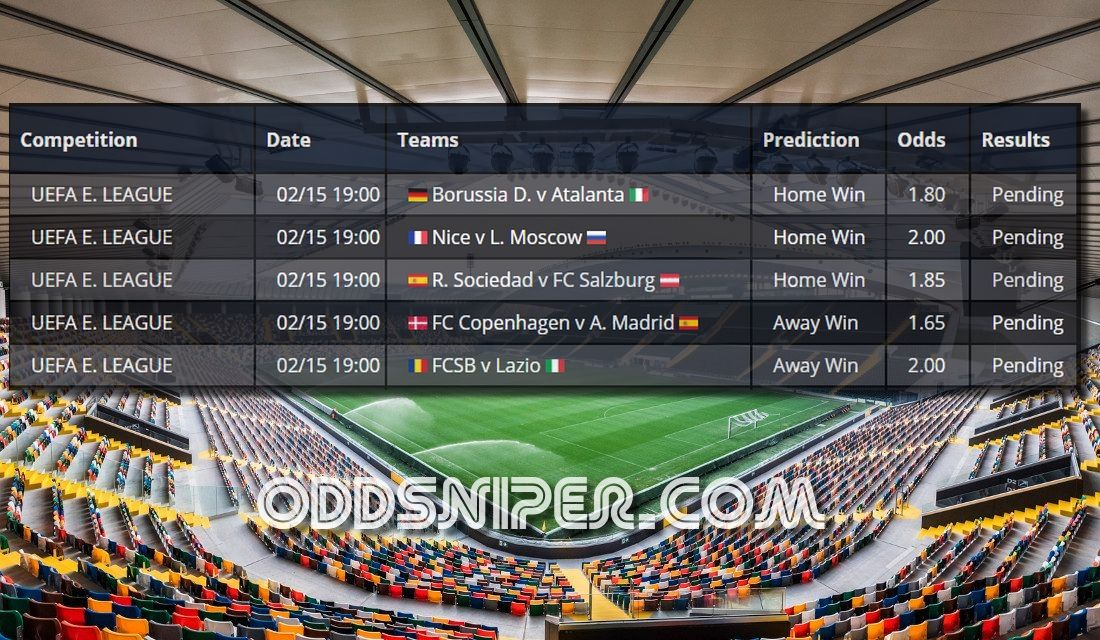Yesterday Games All was won , with up to +11 Odds Today