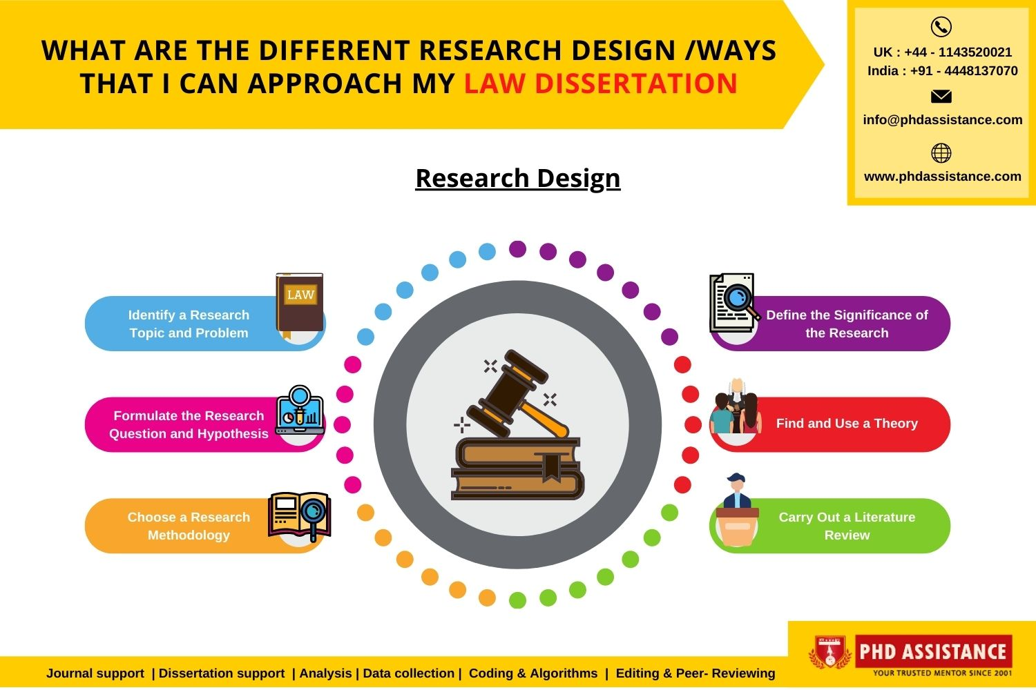 Pin On Phd Dissertation Education In India