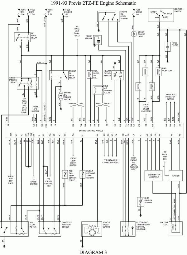 Toyota 5a Fe Engine Wiring Diagram And Ford Wiring Diagram Schematics Online Electrical Diagram Chevy Trailblazer Ford F250 Diesel