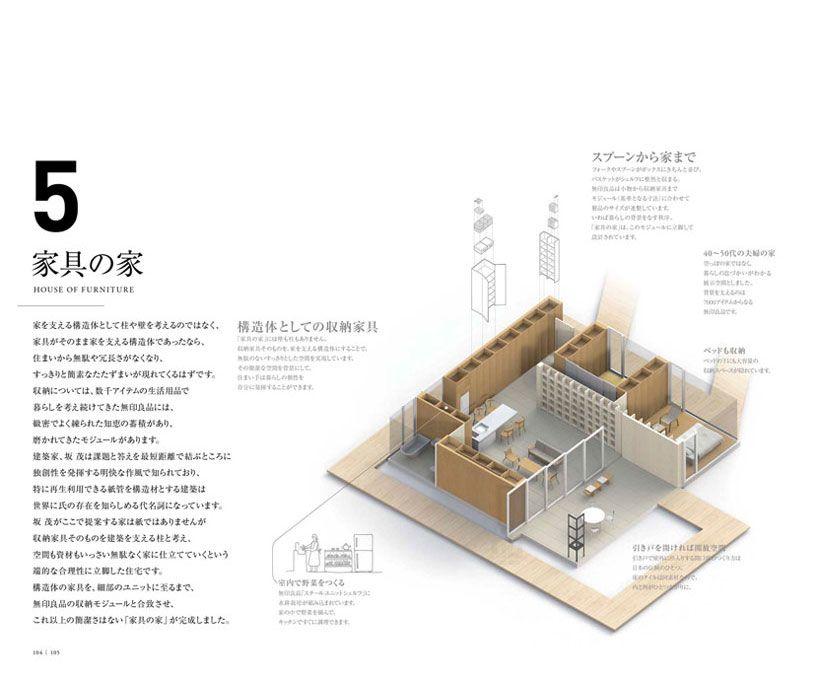 Shigeru Ban X Muji: House Of Furniture At House Vision