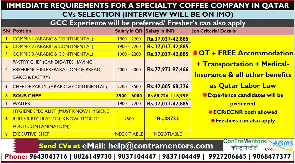 Immediate Requirements For A Specialty Coffee Company In Qatar